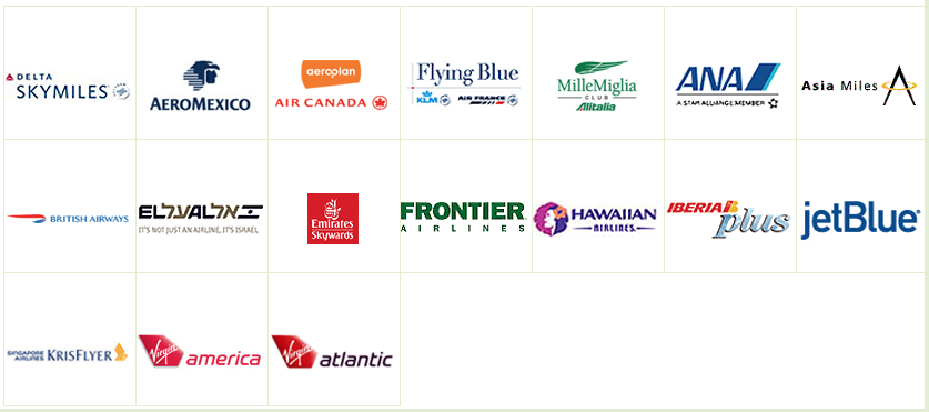 Membership Rewards Airline Transfer Partners
