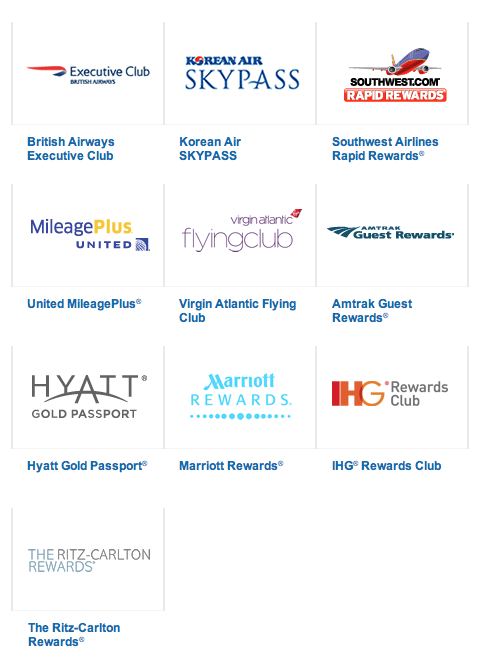 Ultimate Rewards Travel Partners