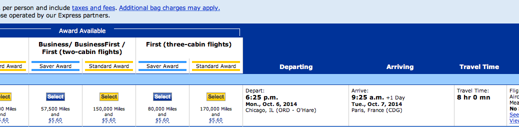 United Airlines Last Minute Award Availability