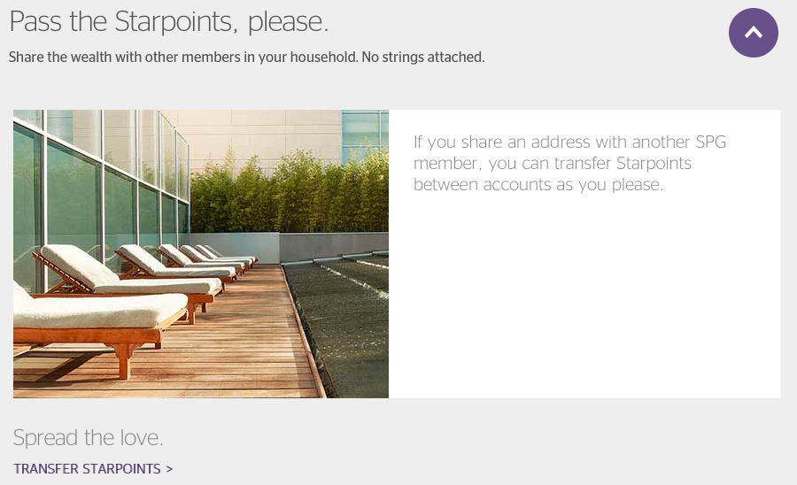 Transferring Starwood Starpoints Overview